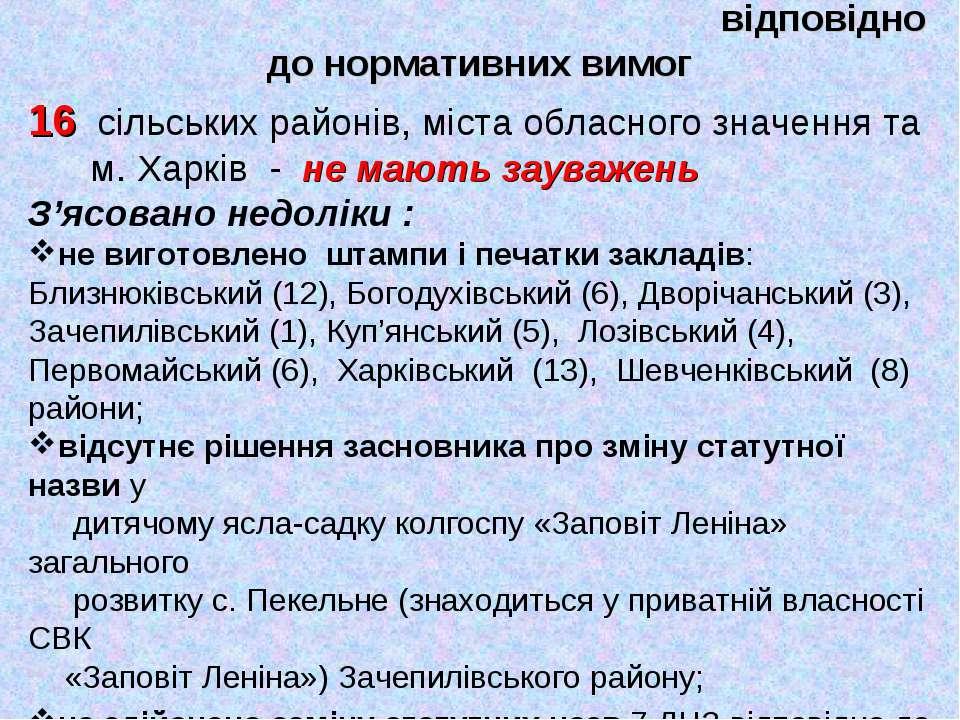Впорядкування статутних назв ДНЗ відповідно до нормативних вимог 16 сільських...