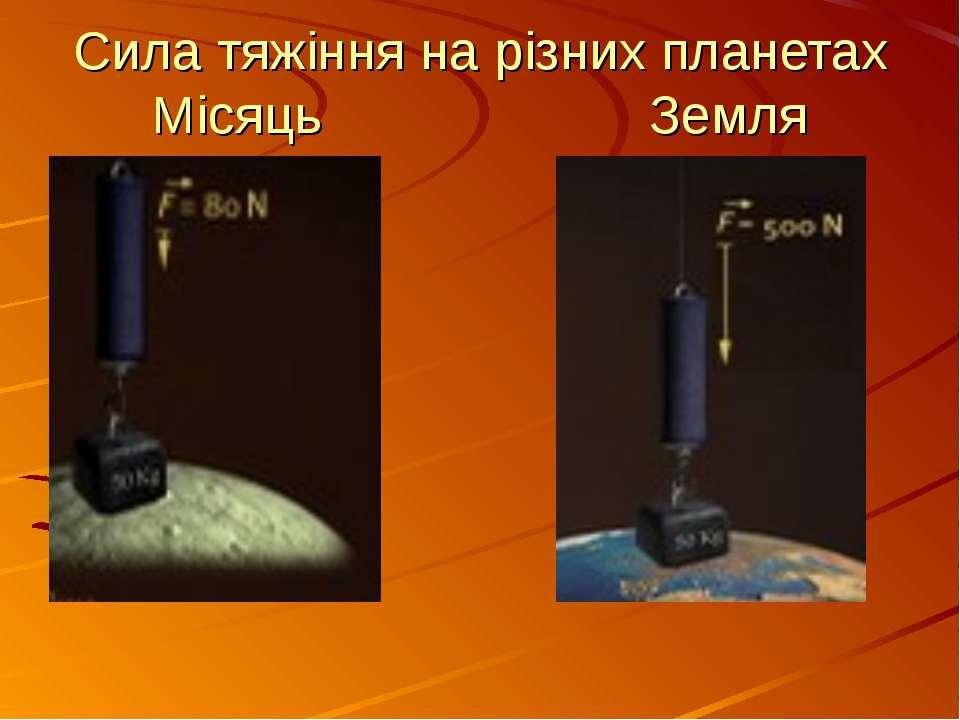Сила тяжіння на різних планетах Місяць Земля