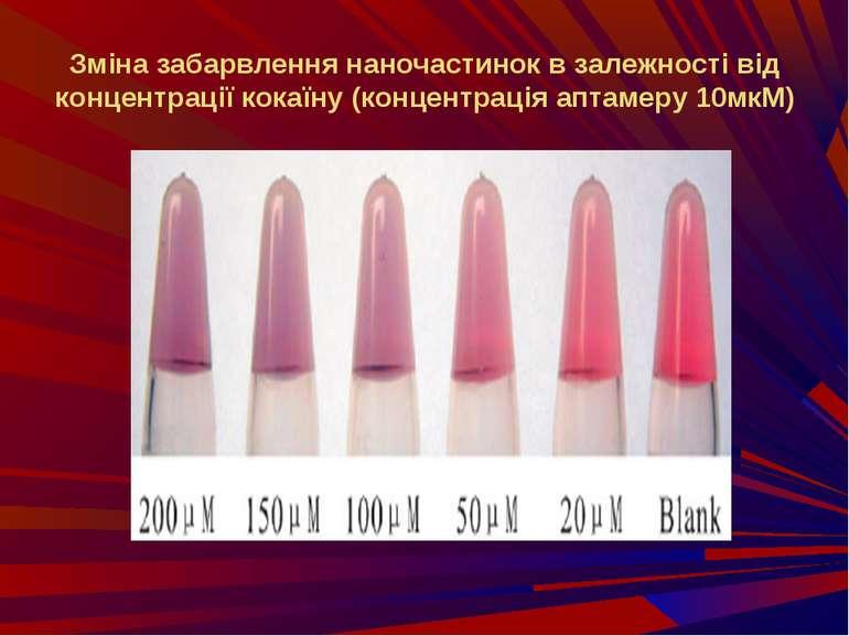 Зміна забарвлення наночастинок в залежності від концентрації кокаїну (концент...