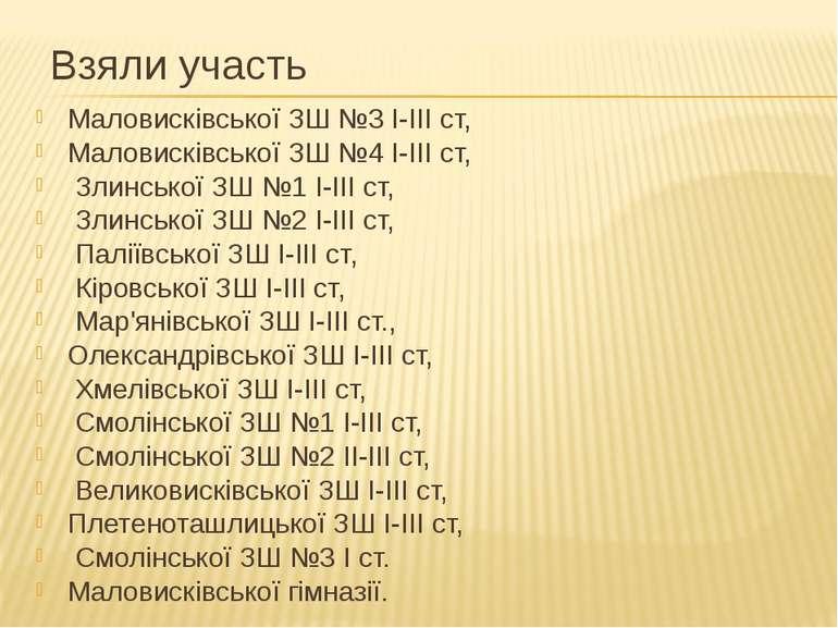 Взяли участь Маловисківської ЗШ №3 І-ІІІ ст, Маловисківської ЗШ №4 І-ІІІ ст, ...