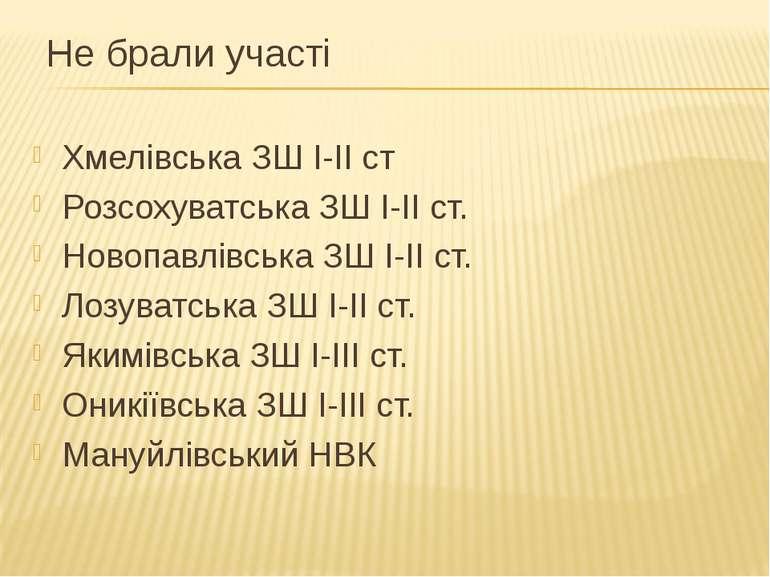 Не брали участі Хмелівська ЗШ І-ІІ ст Розсохуватська ЗШ І-ІІ ст. Новопавлівсь...