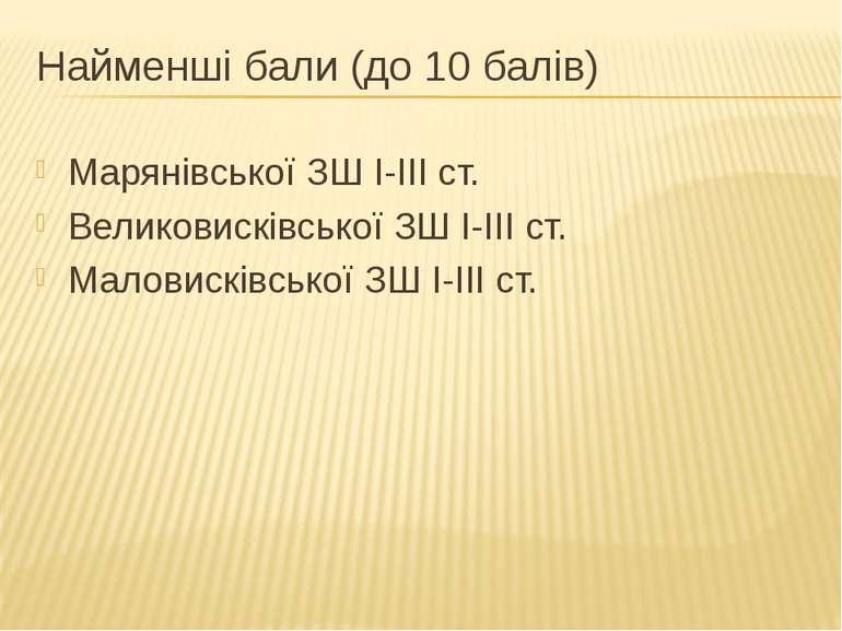 Найменші бали (до 10 балів) Марянівської ЗШ І-ІІІ ст. Великовисківської ЗШ І-...