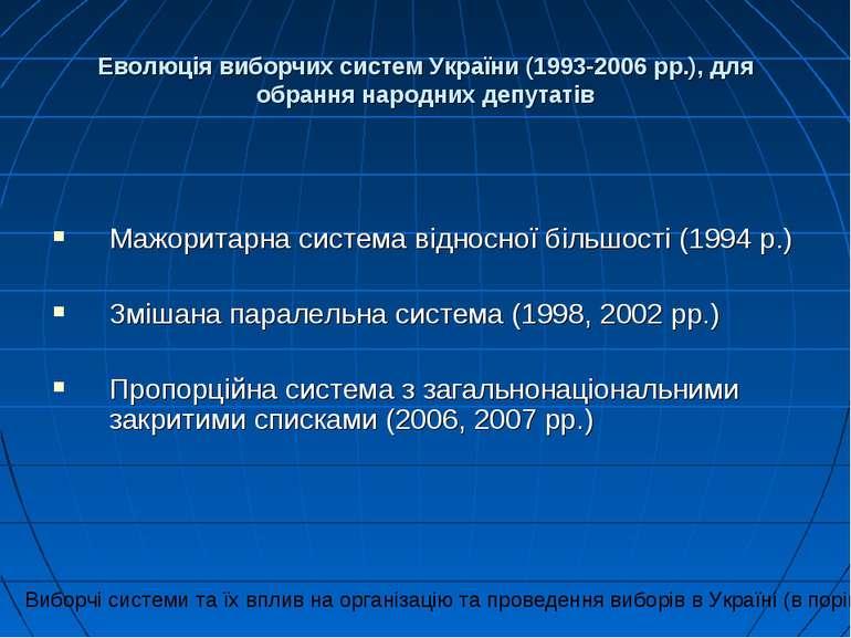 Еволюція виборчих систем України (1993-2006 рр.), для обрання народних депута...
