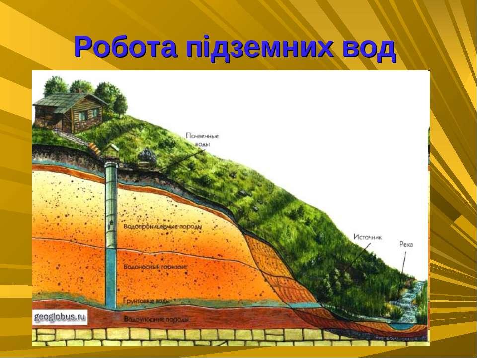 Робота підземних вод
