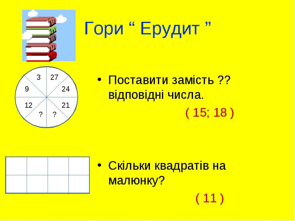 """Гори """" Ерудит """" Поставити замість ?? відповідні числа. ( 15; 18 ) Скільки ква..."""