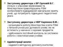 Рішення педагогічного консиліуму Заступнику директора з ВР Орловій В.Г. спіль...