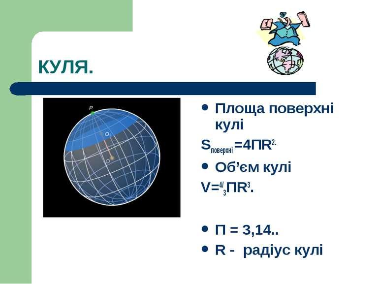 КУЛЯ. Площа поверхні кулі Sповерхні =4ПR2. Об'єм кулі V=4/3ПR3. П = 3,14.. R ...