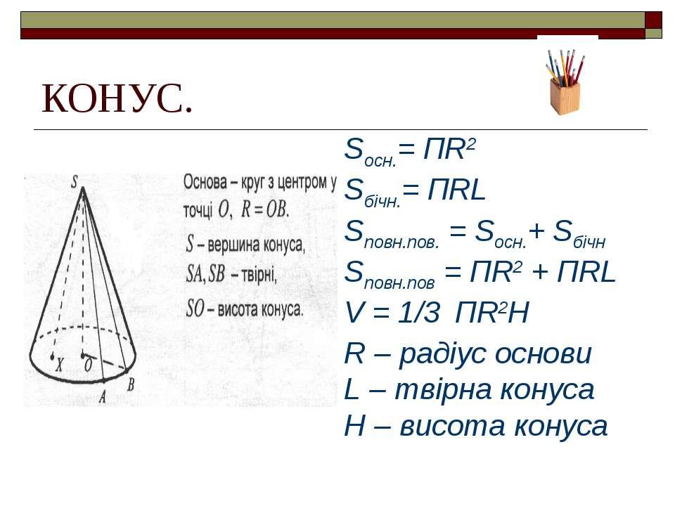 КОНУС. Sосн.= ПR2 Sбічн.= ПRL Sповн.пов. = Sосн.+ Sбічн Sповн.пов = ПR2 + ПRL...