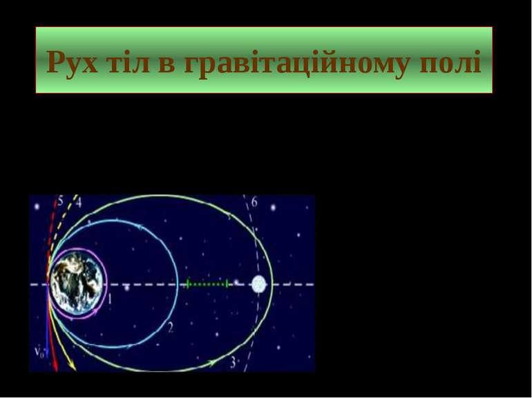 Рух тіл в гравітаційному полі Сила гравітаційного тяжіння повідомляє і небесн...