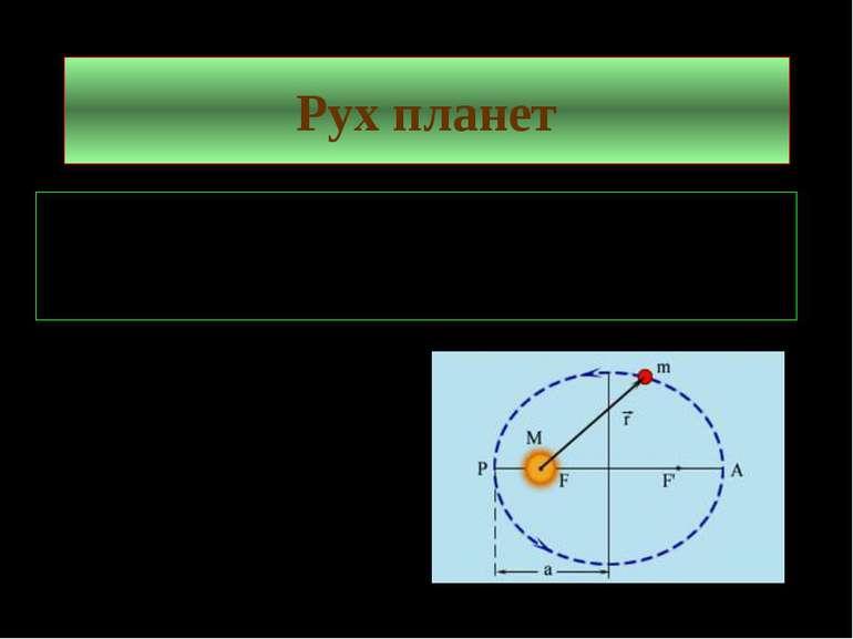 Рух планет Перший закон Кеплера. Орбіта кожної планети є еліпс, в одному з фо...