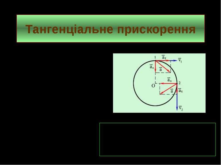 Тангенціальне прискорення