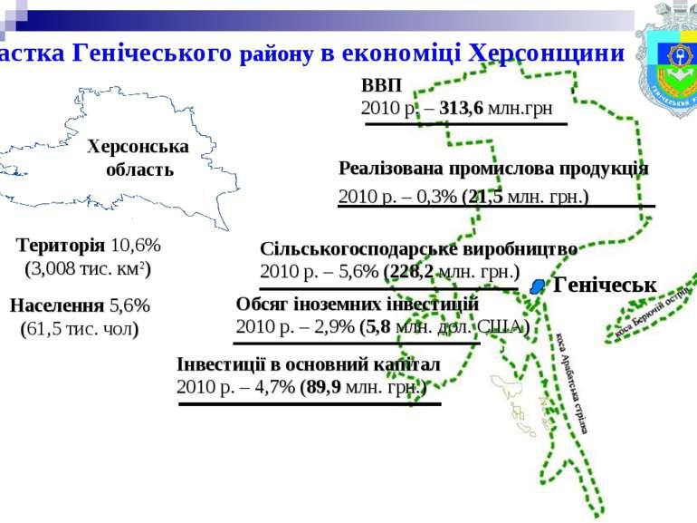 ВВП 2010 р. – 313,6 млн.грн Реалізована промислова продукція 2010 р. – 0,3% (...