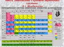Тема 4. Знайомство з будовою періодичної системи Д. І. Менделєєва
