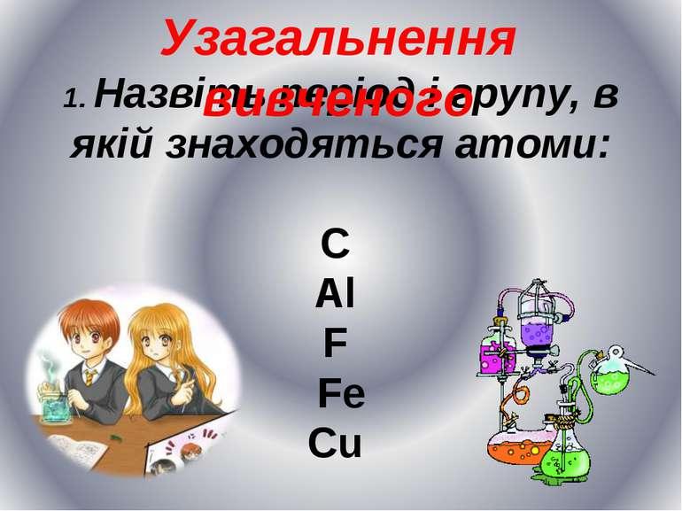 1. Назвіть період і групу, в якій знаходяться атоми: C Al F Fe Cu Узагальненн...