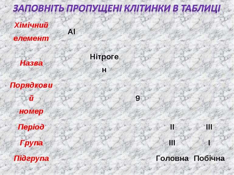 Хімічний елемент Al Назва Нітроген Порядковий номер 9 Період II III Група III...