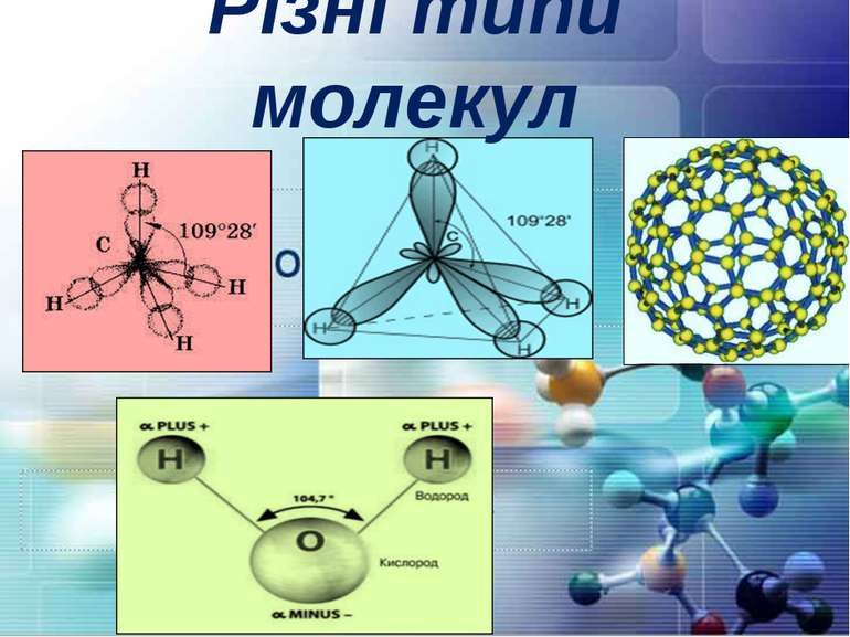Різні типи молекул