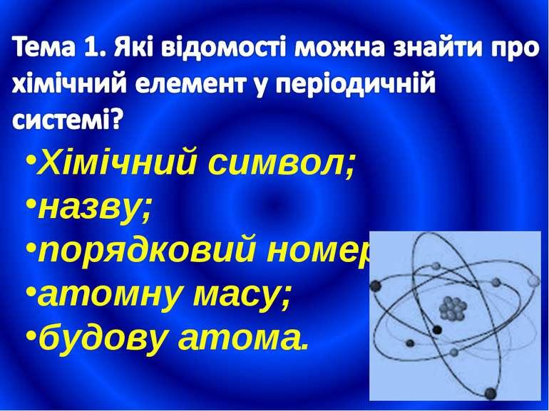 Хімічний символ; назву; порядковий номер; атомну масу; будову атома.