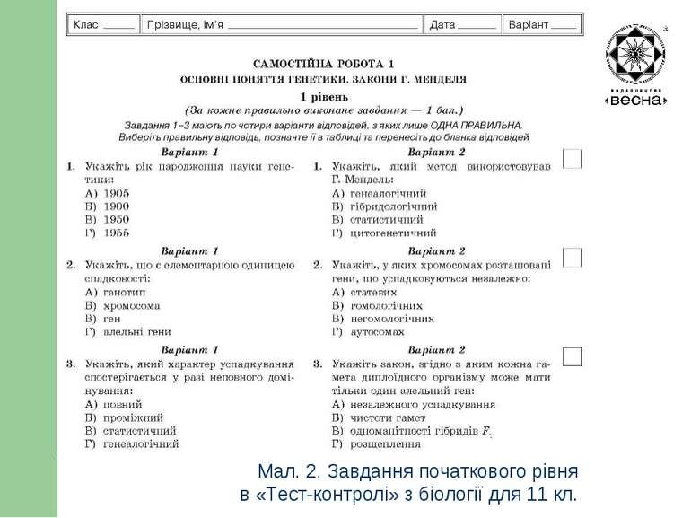 Мал. 2. Завдання початкового рівня в «Тест-контролі» з біології для 11 кл.