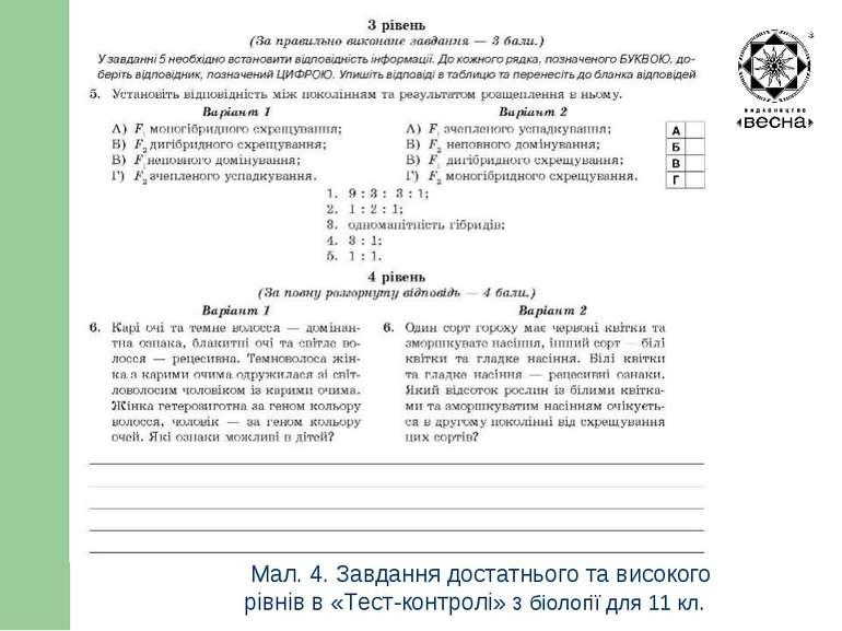 Мал. 4. Завдання достатнього та високого рівнів в «Тест-контролі» з біології ...