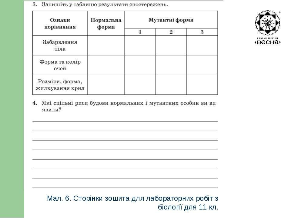 Структура посібника Мал. 6. Сторінки зошита для лабораторних робіт з біології...