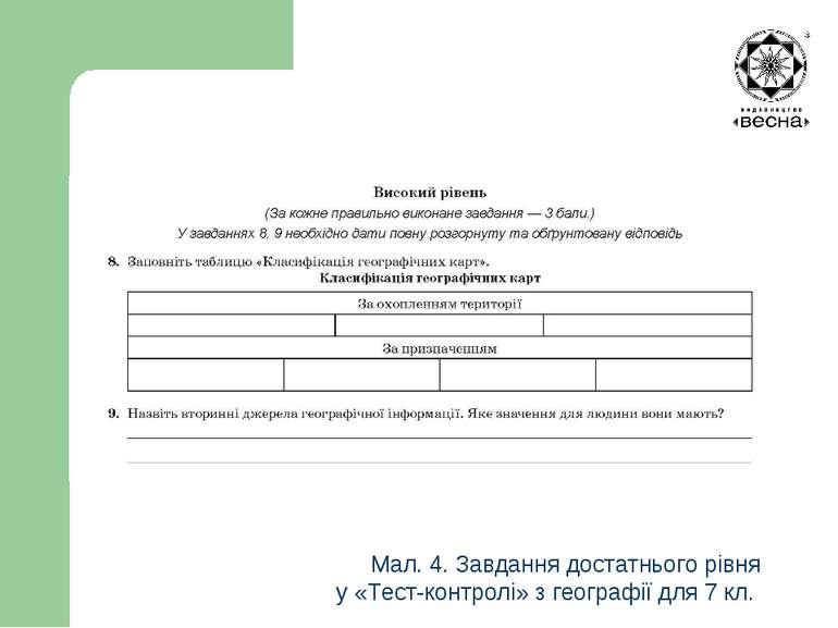 Мал. 4. Завдання достатнього рівня у «Тест-контролі» з географії для 7 кл.