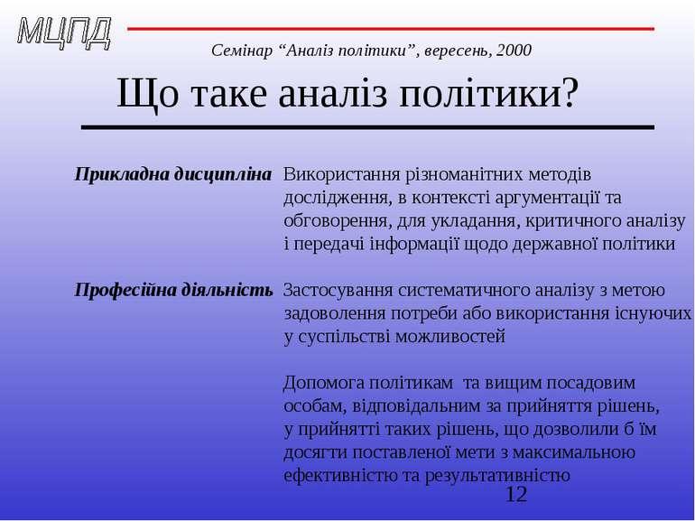 Що таке аналіз політики? Прикладна дисципліна Використання різноманітних мето...