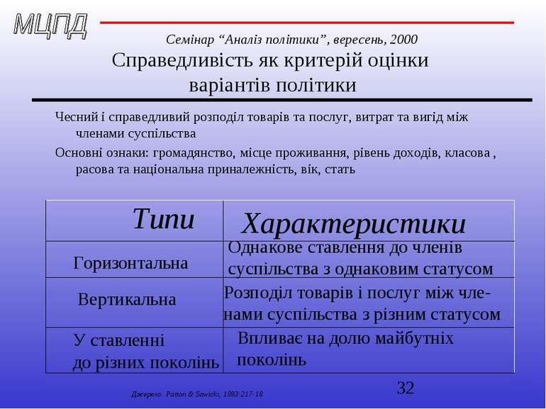 Справедливість як критерій оцінки варіантів політики Чесний і справедливий ро...