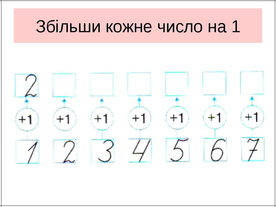 Збільши кожне число на 1