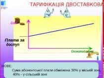 COPYRIGHT OIEau ТАРИФІКАЦІЯ ДВОСТАВКОВА Coût Спожитий обсяг Плата за доступ T...