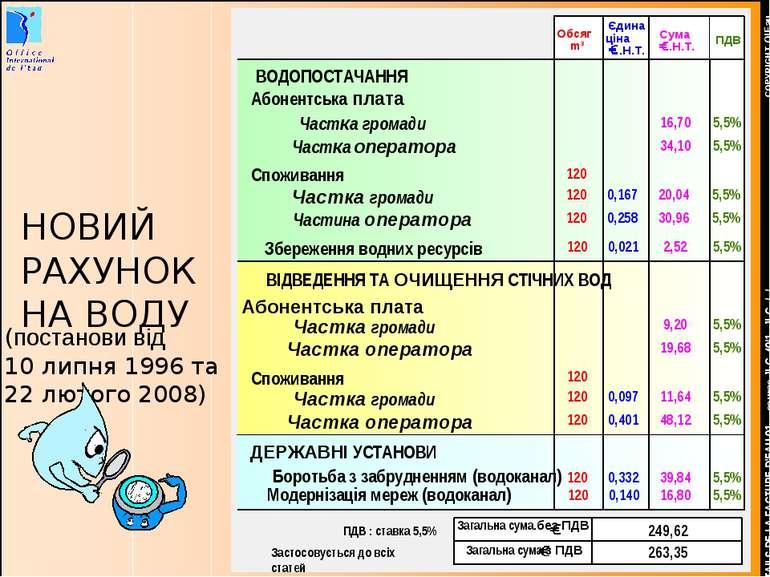 COPYRIGHT OIEau НОВИЙ РАХУНОК НА ВОДУ (постанови від 10 липня 1996 та 22 люто...
