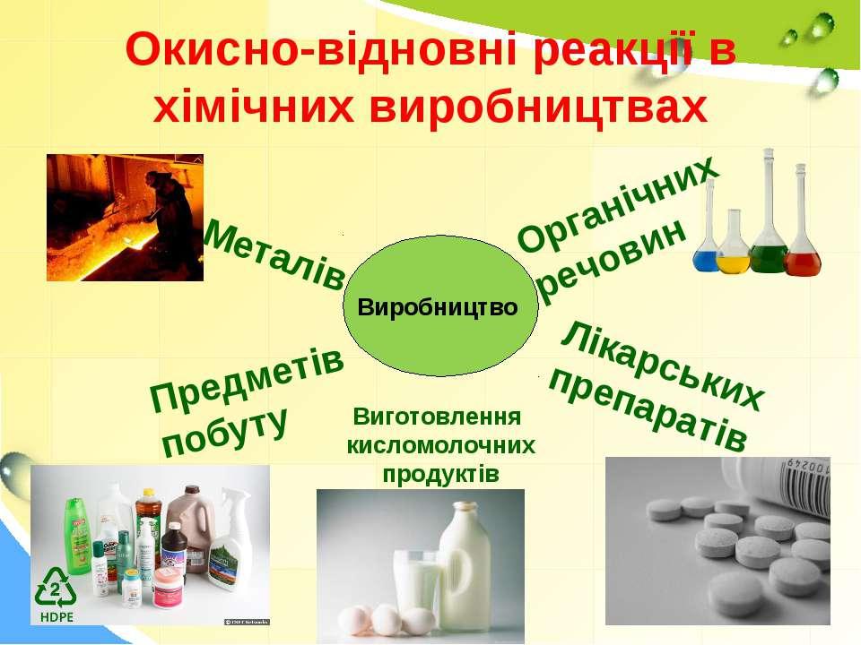Окисно-відновні реакції в хімічних виробництвах Виробництво Металів Предметів...