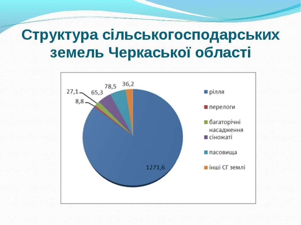 Структура сільськогосподарських земель Черкаської області