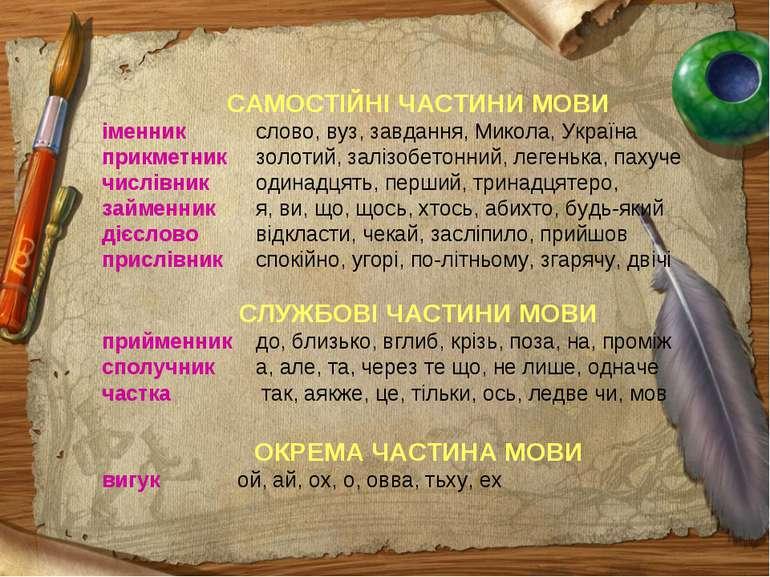 САМОСТІЙНІ ЧАСТИНИ МОВИ іменник слово, вуз, завдання, Микола, Україна прикмет...