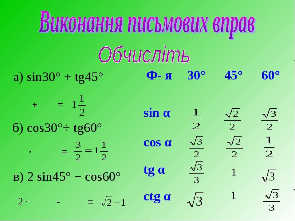 а) sin30° + tg45° б) cos30°⋅ tg60° в) 2 sin45° − cos60° + = · = 2 · - = 1 Ф- ...