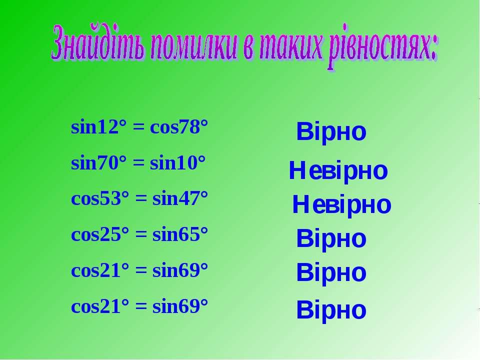 Вірно Невірно Невірно Вірно Вірно Вірно sin12° = cos78° sin70° = sin10° cos53...