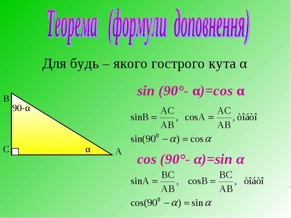 Для будь – якого гострого кута α sin (90°- α)=cos α cos (90°- α)=sin α