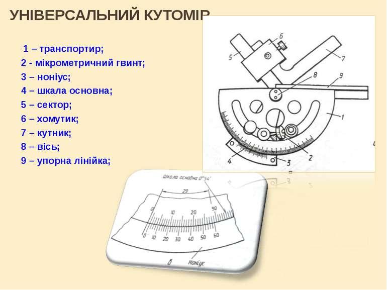 УНІВЕРСАЛЬНИЙ КУТОМІР. 1 – транспортир; 2 - мікрометричний гвинт; 3 – ноніус;...