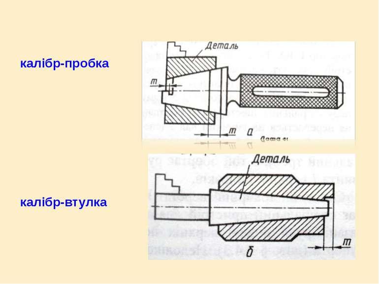 калібр-пробка калібр-втулка