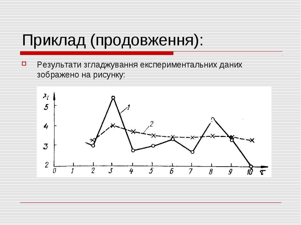 Приклад (продовження): Результати згладжування експериментальних даних зображ...