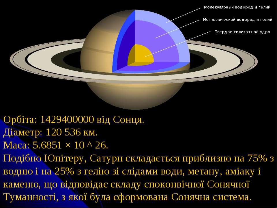 Орбіта: 1429400000 від Сонця. Діаметр: 120 536 км. Маса: 5.6851 × 10 ^ 26. П...