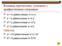 Команда присвоєння, суміщена з арифметичною операцією x+=y рівносильне x=x+y ...