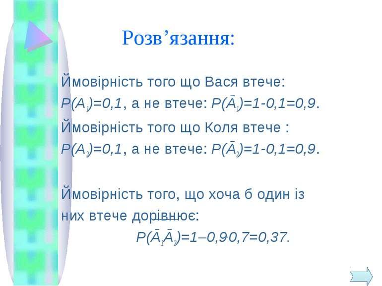 Розв'язання: Ймовірність того що Вася втече: Р(А1)=0,1, а не втече: Р(Ā1)=1-0...