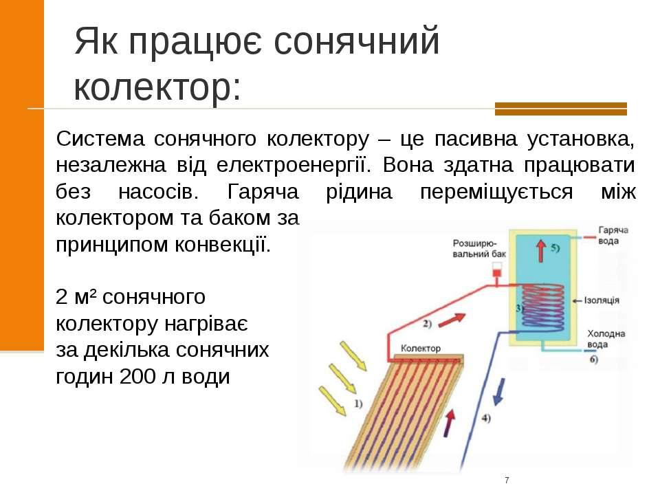 * Як працює сонячний колектор: Система сонячного колектору – це пасивна устан...