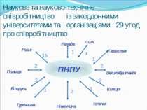 Наукове та науково-технічне співробітництво із закордонними університетами та...