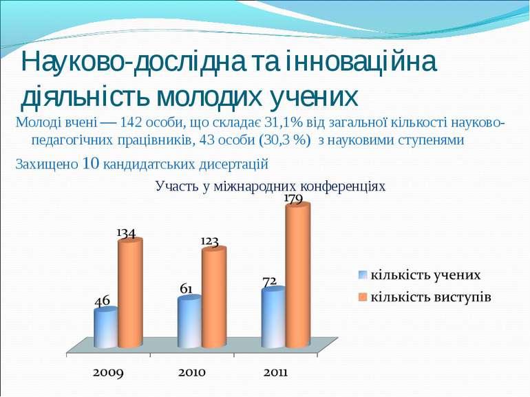 Науково-дослідна та інноваційна діяльність молодих учених Молоді вчені 142 ос...