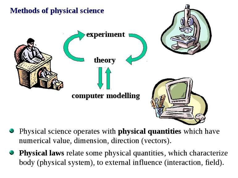 Methods of physical science experiment theory computer modelling Physical sci...