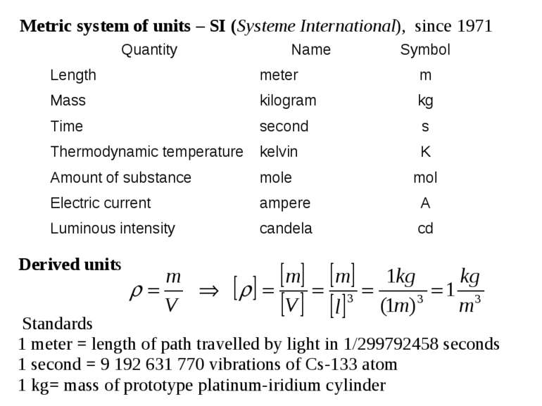 Metric system of units – SI (Systeme International), since 1971 Standards Der...
