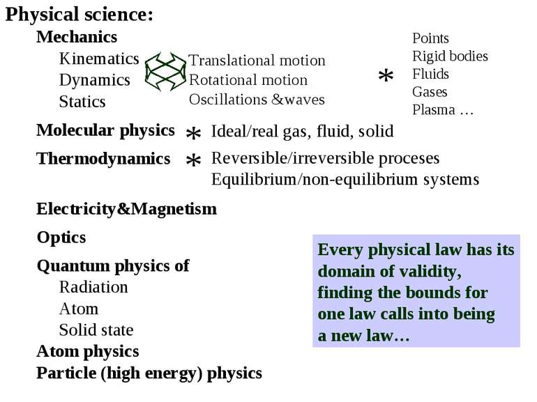 Physical science: Mechanics Kinematics Dynamics Statics Molecular physics The...