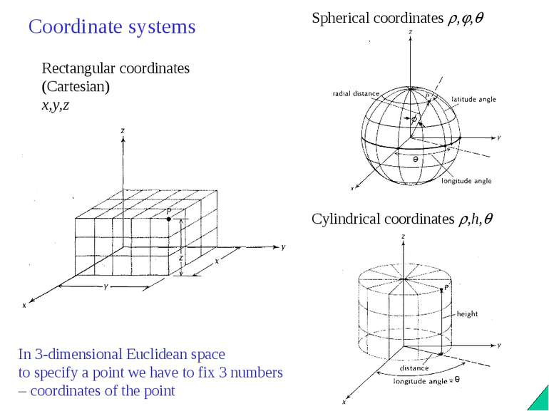 Rectangular coordinates (Cartesian) x,y,z Spherical coordinates , , Cylindric...