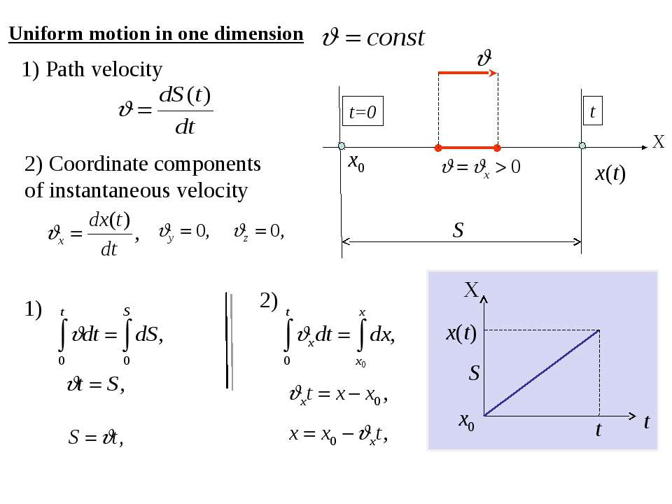 Uniform motion in one dimension